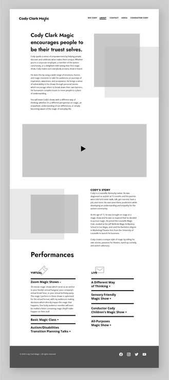 About wireframes