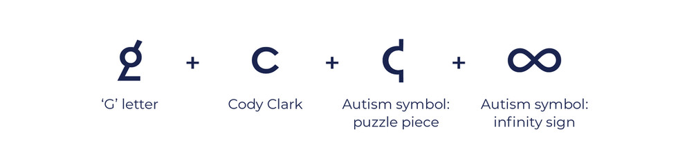 Cody Clark Magic logo rationale