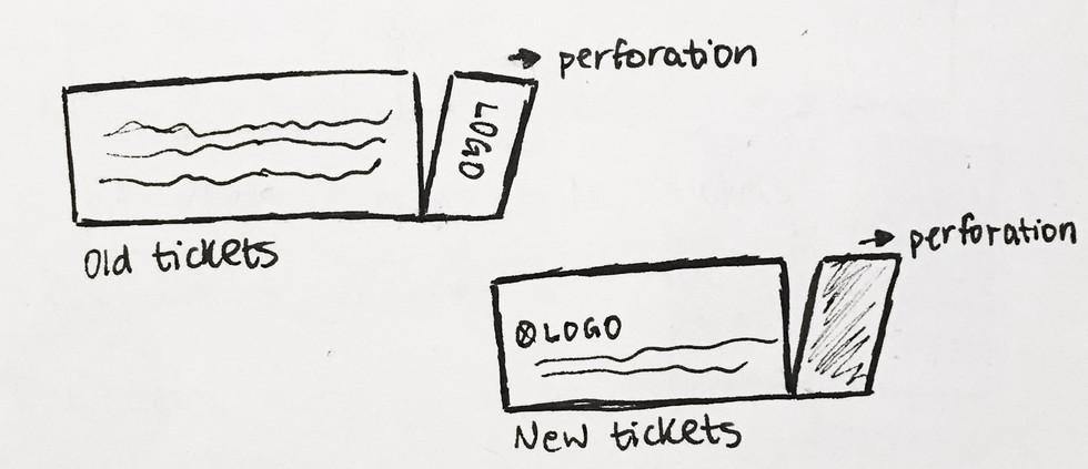 KPA ticket stubs