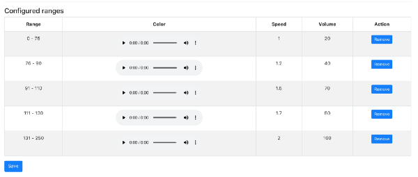 sound widget heart rate zones  settings