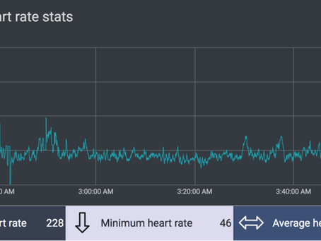 Export to CSV your heart rate data from Pulsoid