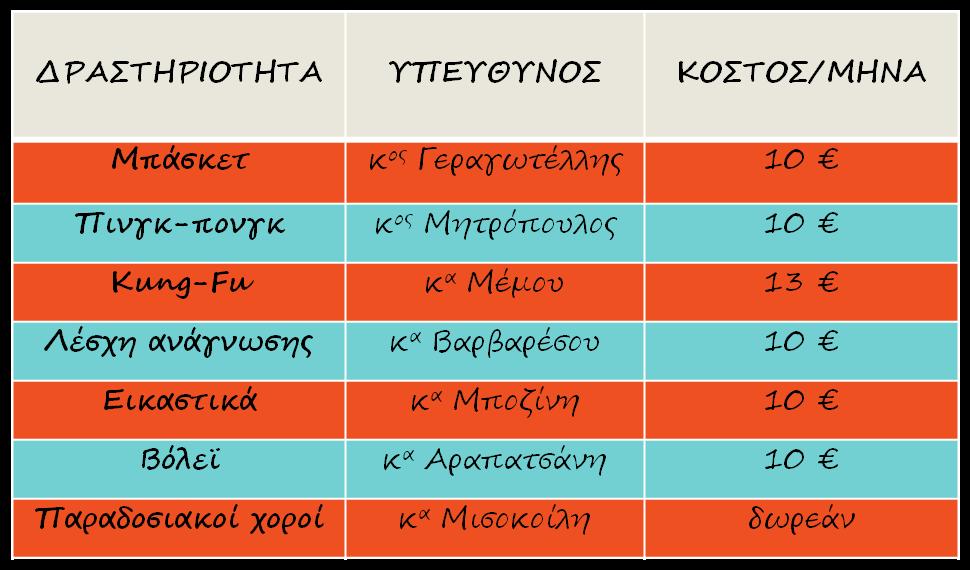 ΔΡΑΣΤΗΡΙΟΤΗΤΕΣ_2014-15_α.png