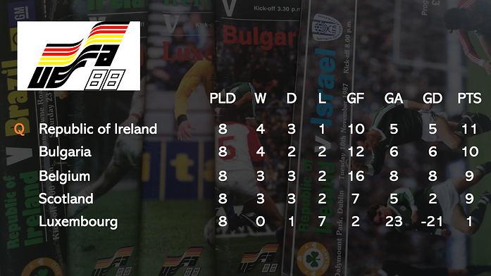 EURO 88 QUAL GROUP.png