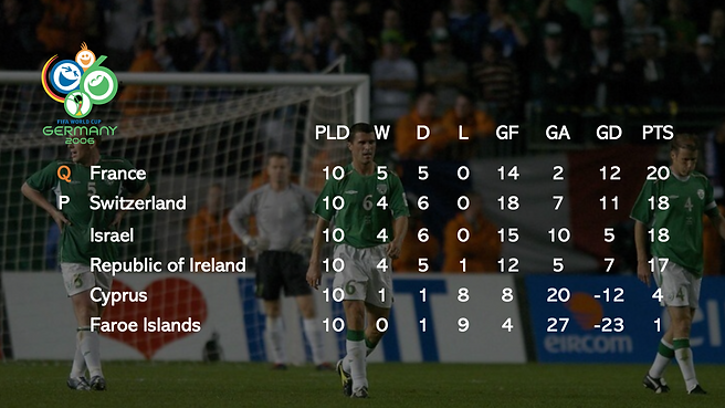 WC 2006 QUAL GROUP.png