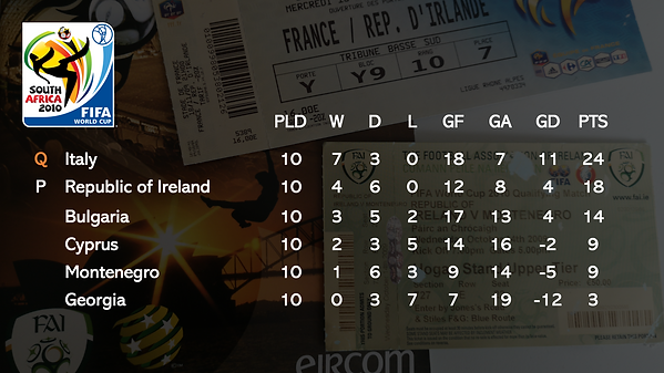 wc 2010 group table.png