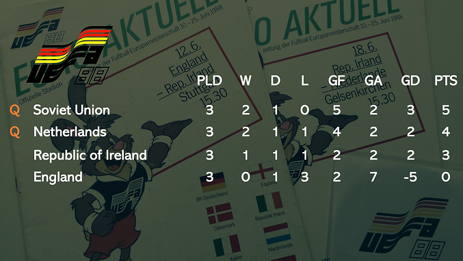 EURO 88 TABLE 1.png
