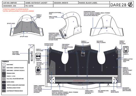 dare2b jacket2.jpg