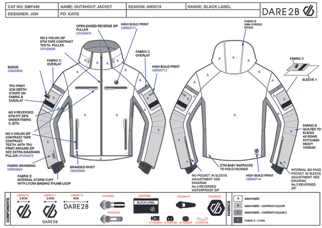 dare2b jacket.jpg
