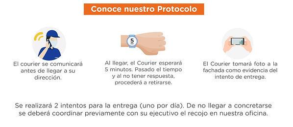 Protocolo Sanitario-2-Sitel.JPG