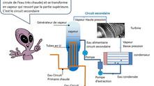 Une centrale nucléaire, comment ça marche ? Nuc#6