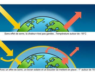 Réchauffement climatique (1/3)
