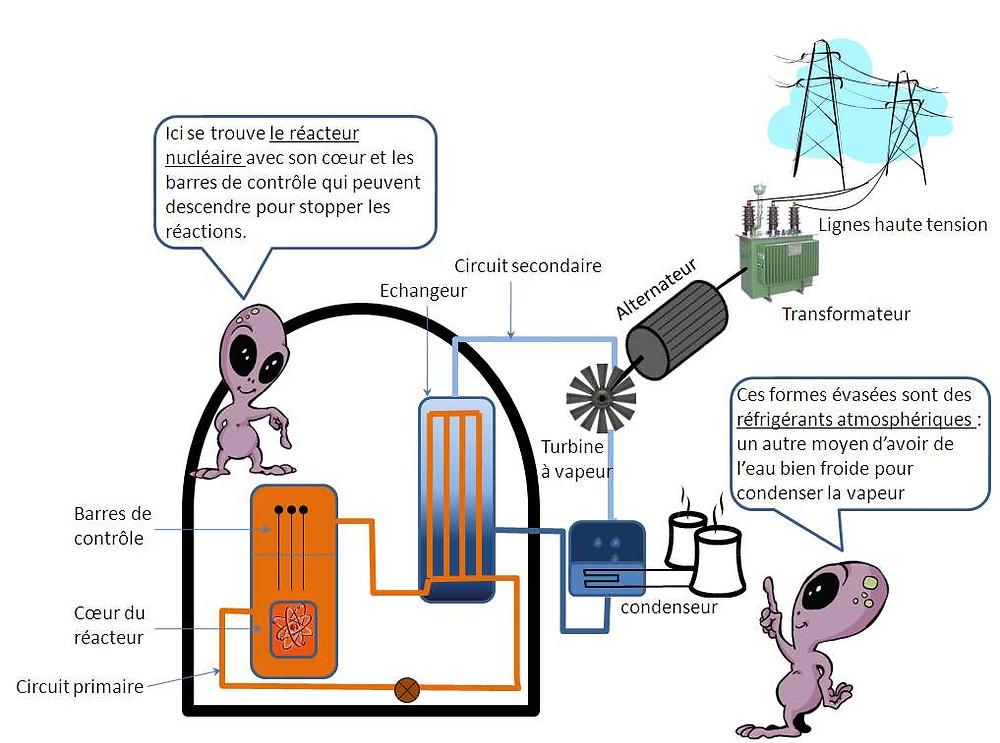 circuit_REP.jpg