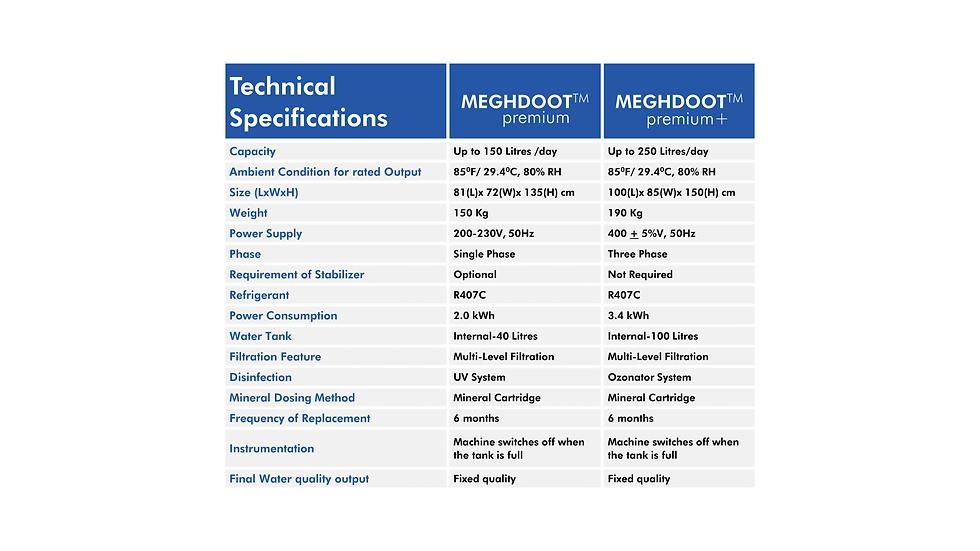 TechSpec_MEGHDOOT Premium.png