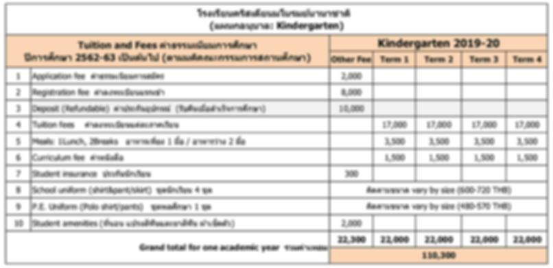 TuitionAndFee2019-20-KinderGarten.png
