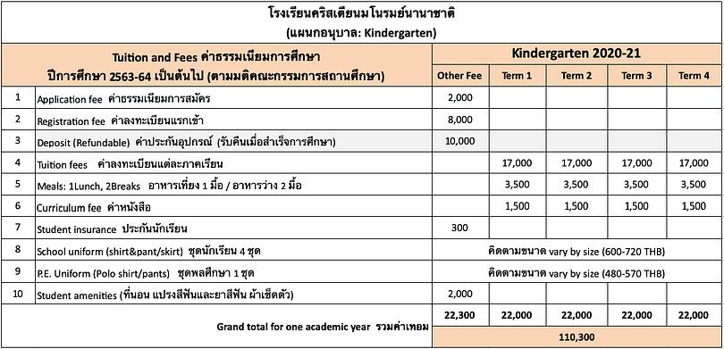 ค่าเทอมอนุบาล63-64.png