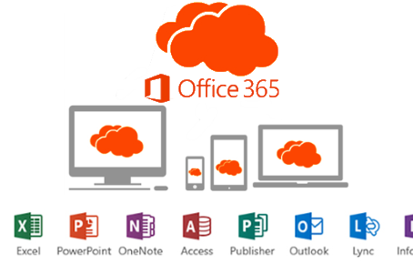 Why we love office 365