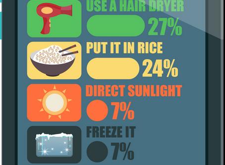 Wet Phone Repair Myths