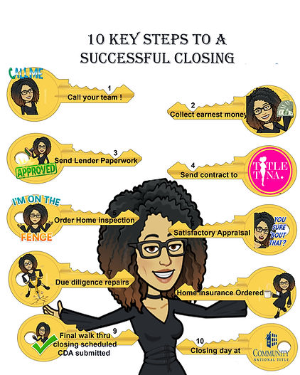 10 steps to a successful closing .jpg