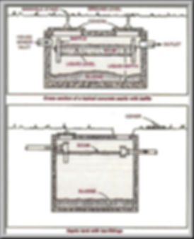 Septic System Diagram - Williams & Bay Pumping