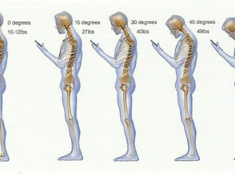 Social Media - A Pain in the Neck