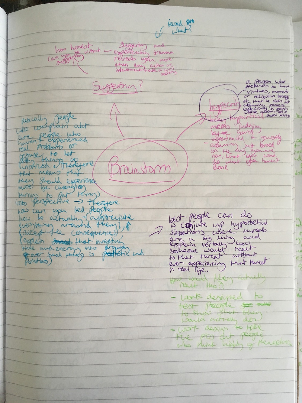 My first mind map.