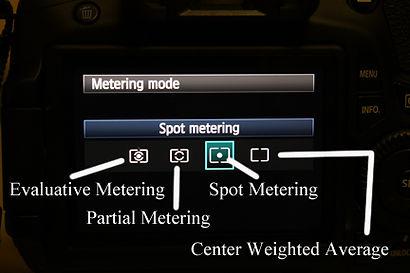 Exposure Multi metering