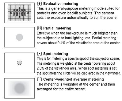 Metering explanation