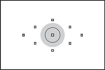 Partial metering mode