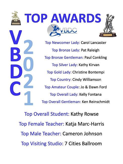 Top Awards.jpg