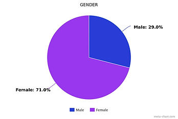 meta-chart(3).jpeg