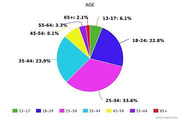 meta-chart(2).jpeg