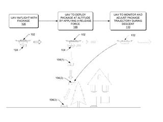 Amazon patents drone parachute