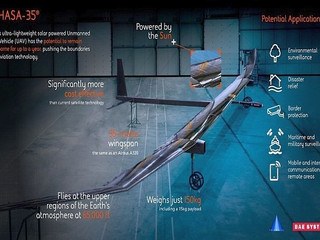 BAE Systems Preparing To Trail UAV That Can Stay Airborne For 1 Year, Deliver 5-G Networks
