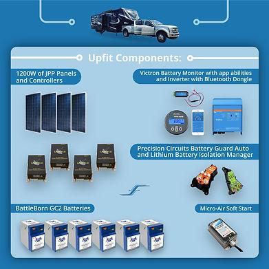 UpfitComponents_KYD-01.jpg