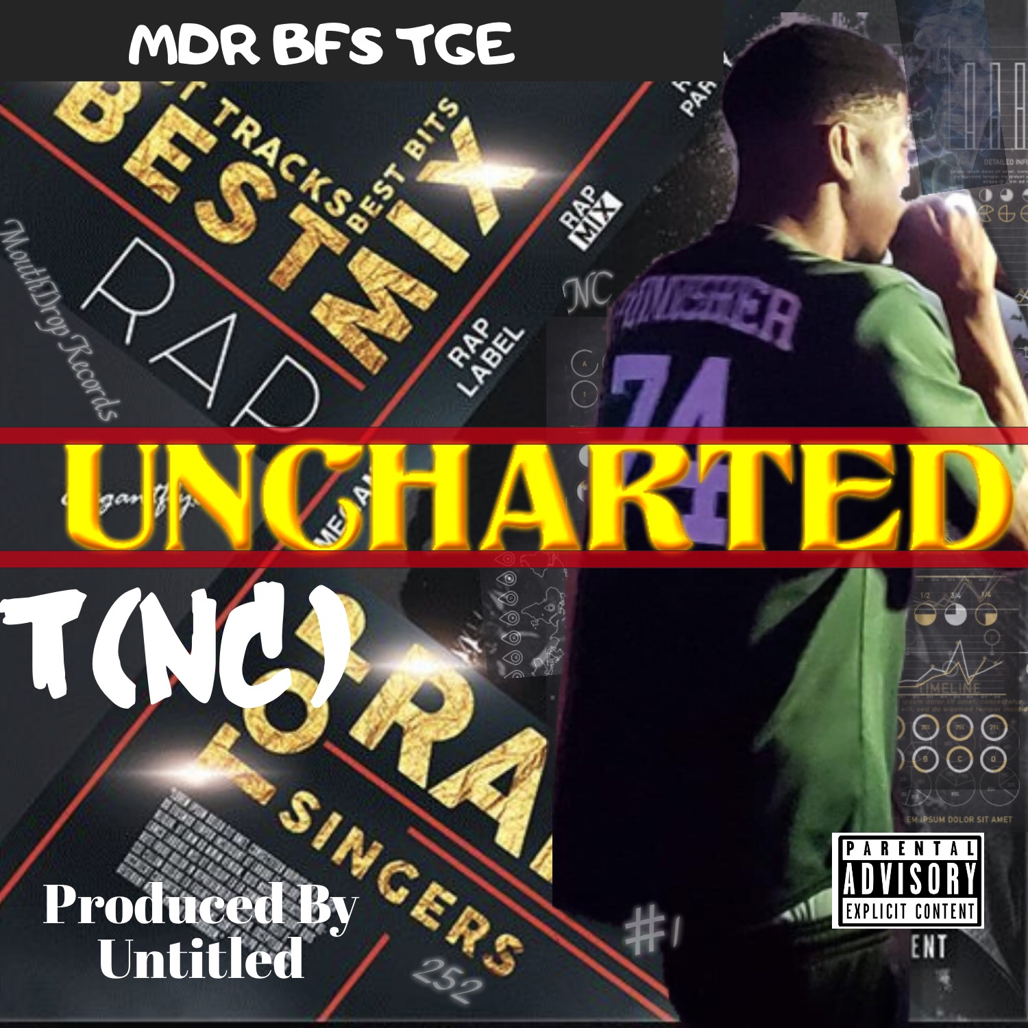 T(NC) UnCharted