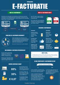 Infographic e-facturatie | tradeinterop