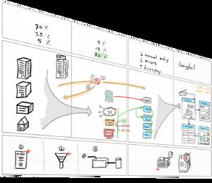 Supplier Onboarding Strategy Canvas by tradeinterop