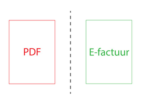 Kan ik een PDF factuur omzetten naar een e-factuur?