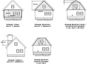 Расчет количества фасадных панелей.