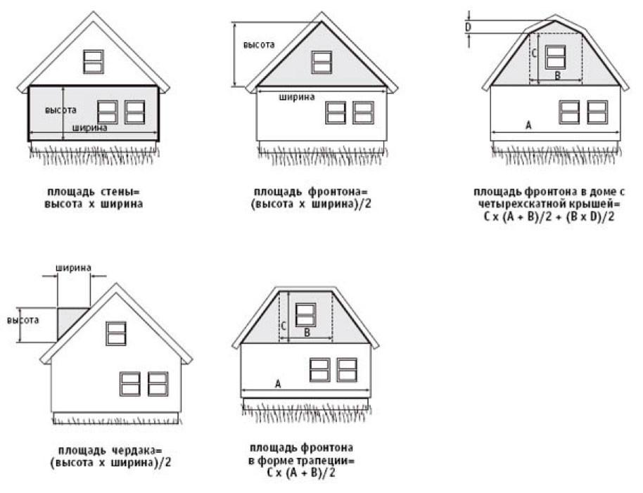 Расчет количества фасадных панелей
