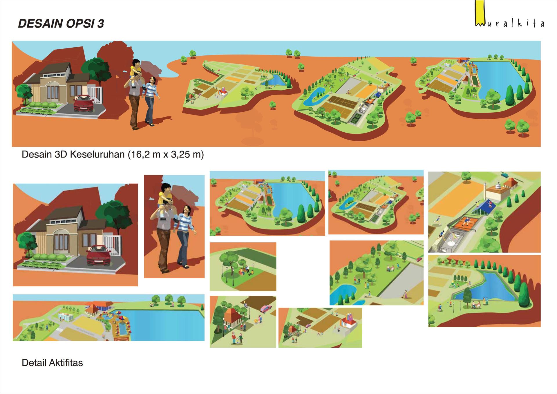 #2 3D Site Map Design