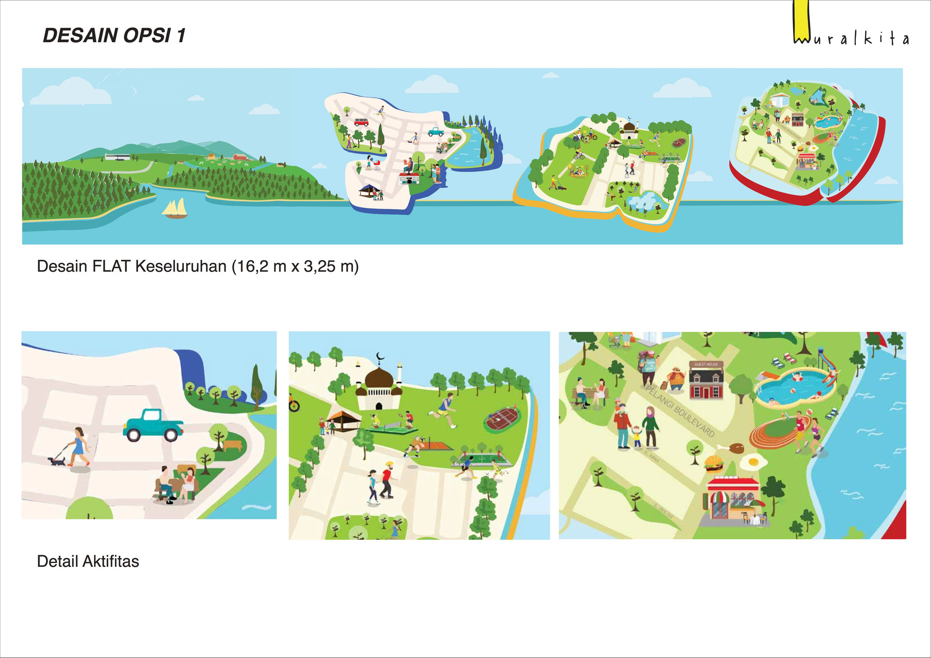 #1 2D Site Map Design