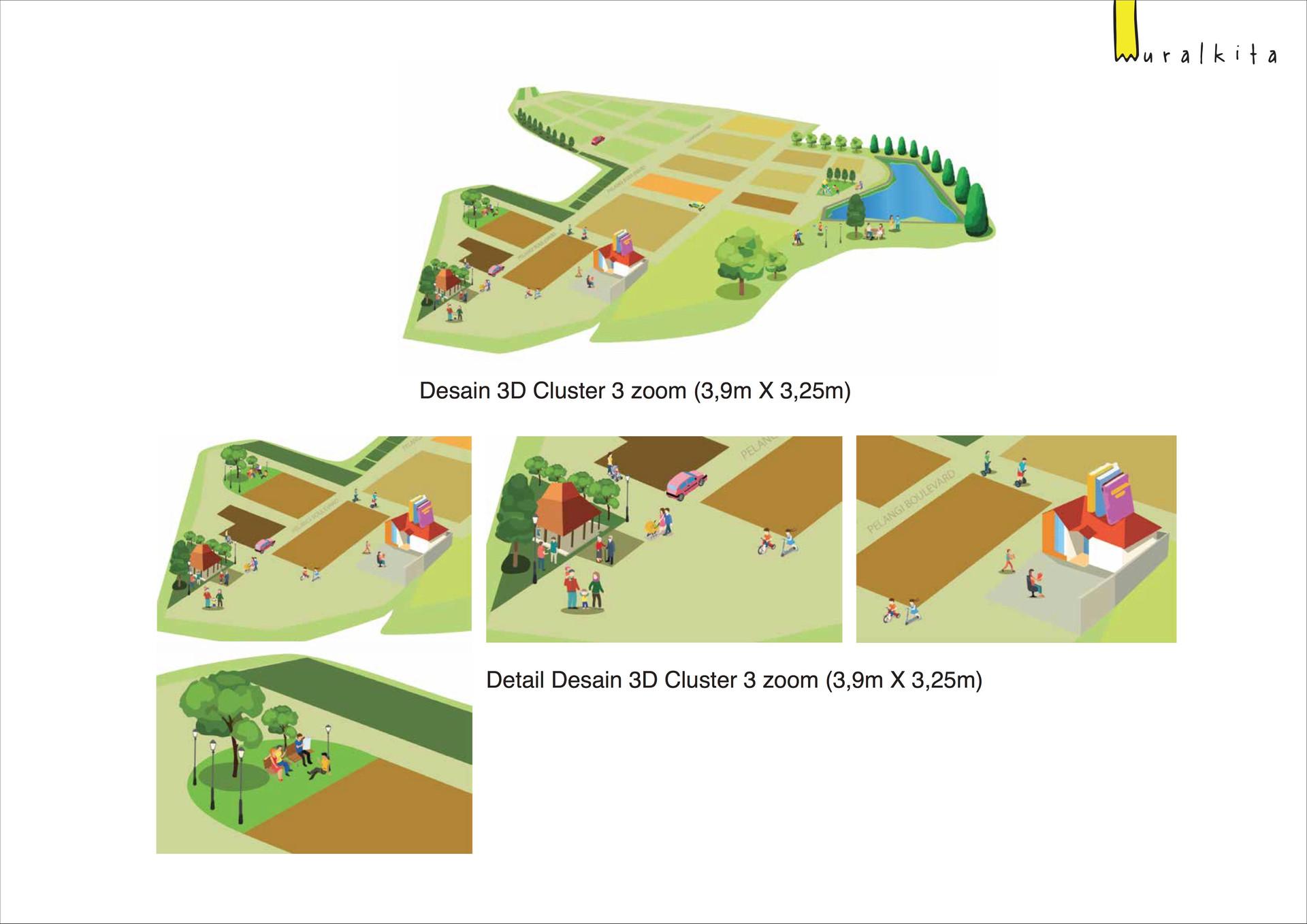 3D Site Map Design Details