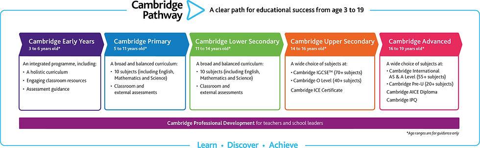 Early Years pathway diagram.jpeg