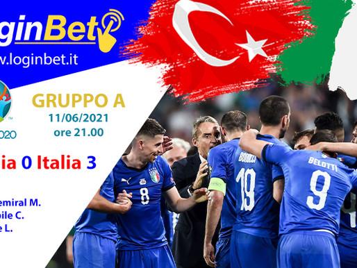 Euro 2020: l'Italia vince e convince nel match di esordio!