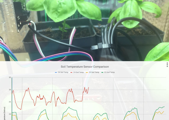 Garden Data