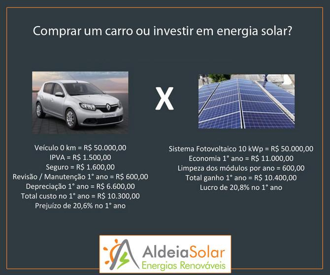 Comprar um carro ou investir em energia solar?