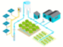 Sistemas Fotovoltaicos de Bombeamento(SFB)