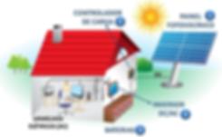 Sistemas Fotovoltaicos Autônomo(SFA)