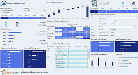 HR Dashboard (1).png